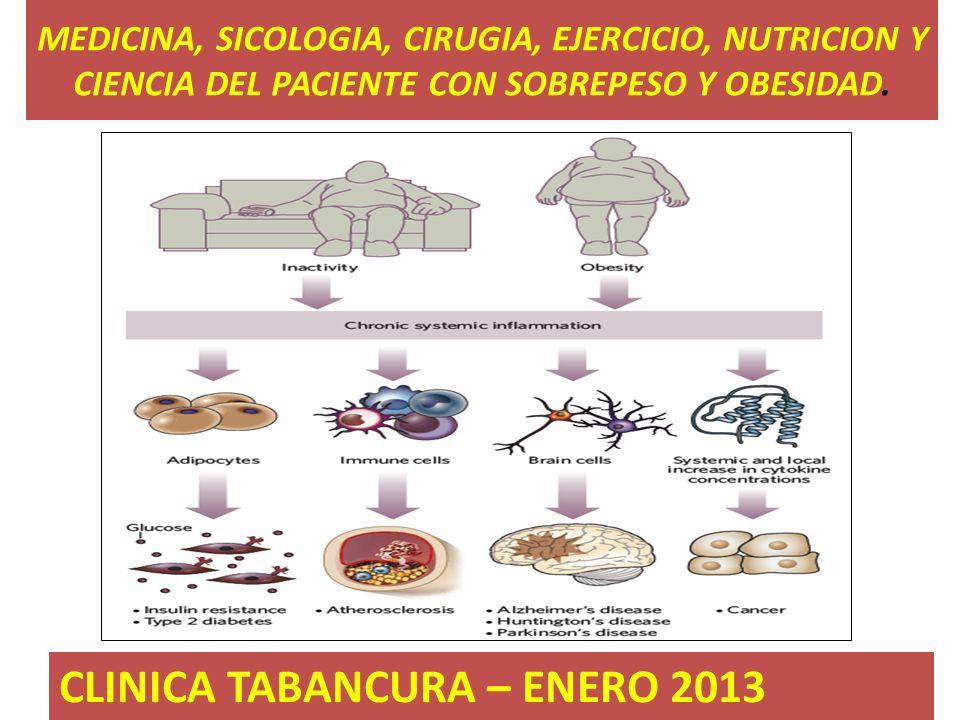 MEDICINA, SICOLOGIA, CIRUGIA, EJERCICIO, NUTRICION Y CIENCIA DEL PACIENTE CON SOBREPESO Y OBESIDAD. CLINICA TABANCURA – ENERO 2013