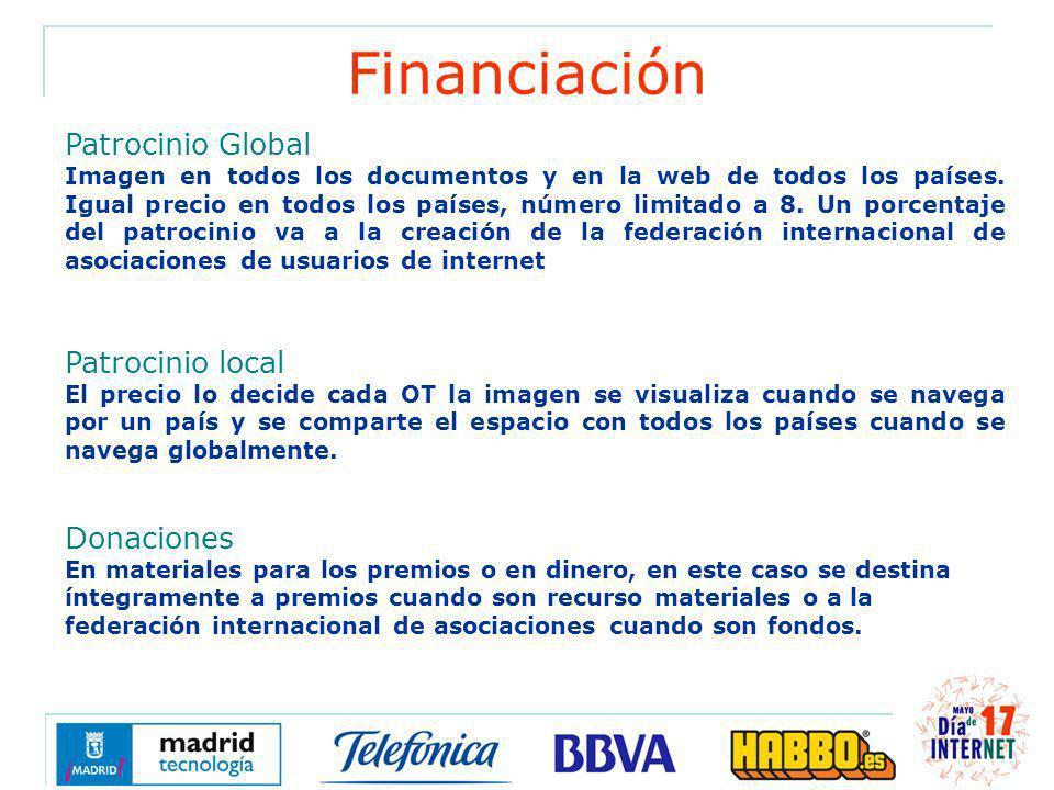 Financiación Patrocinio Global Imagen en todos los documentos y en la web de todos los países. Igual precio en todos los países, número limitado a 8.