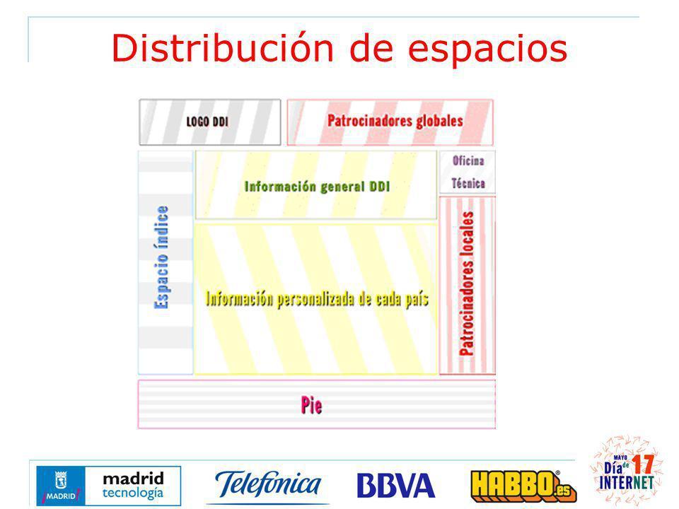 Distribución de espacios