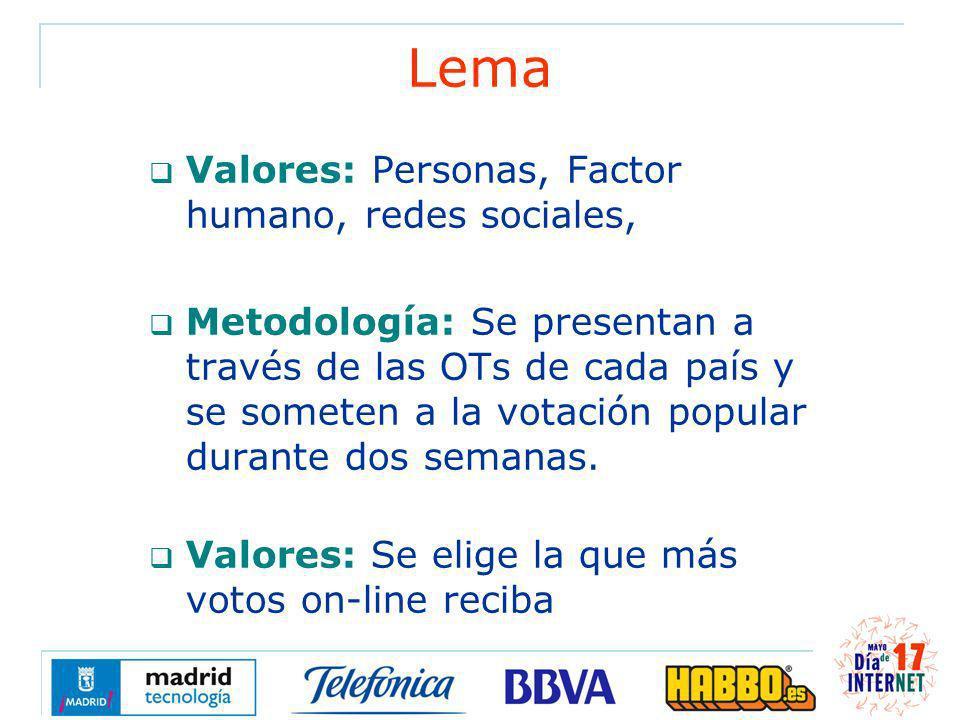 Lema Valores: Personas, Factor humano, redes sociales, Metodología: Se presentan a través de las OTs de cada país y se someten a la votación popular durante dos semanas.