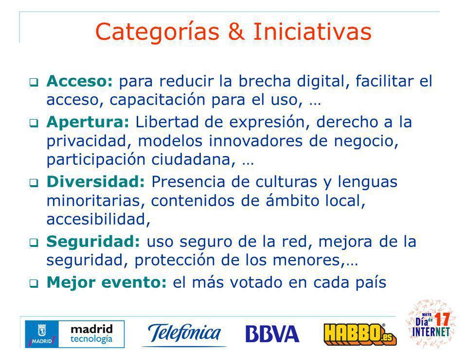 Categorías & Iniciativas Acceso: para reducir la brecha digital, facilitar el acceso, capacitación para el uso, … Apertura: Libertad de expresión, der