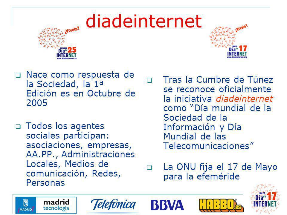 diadeinternet Nace como respuesta de la Sociedad, la 1ª Edición es en Octubre de 2005 Todos los agentes sociales participan: asociaciones, empresas, A