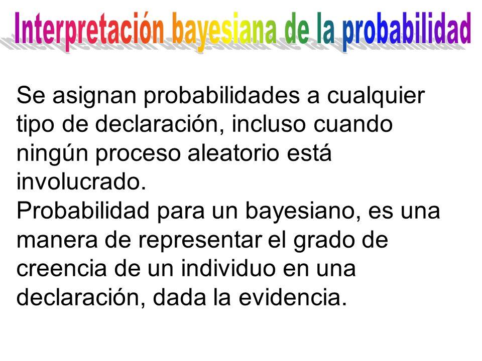 Se asignan probabilidades a cualquier tipo de declaración, incluso cuando ningún proceso aleatorio está involucrado.