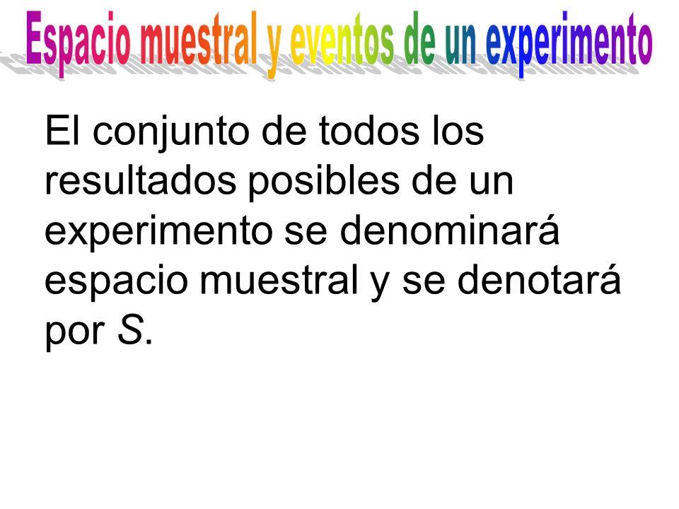 El conjunto de todos los resultados posibles de un experimento se denominará espacio muestral y se denotará por S.