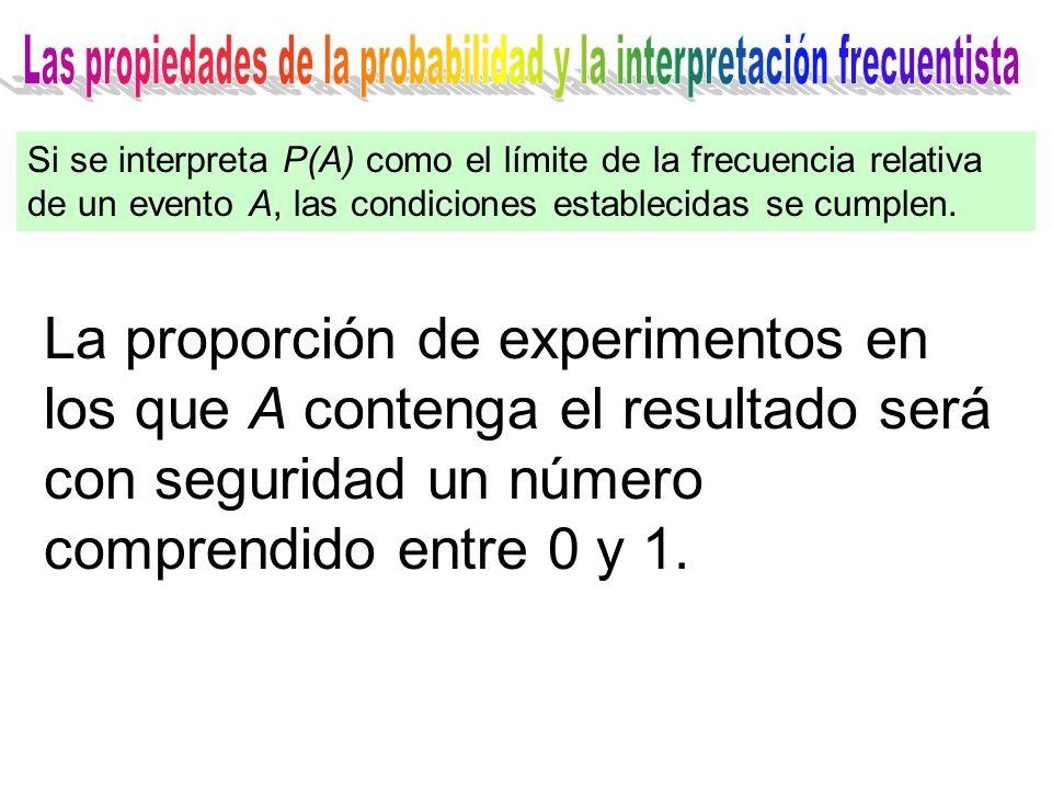 La proporción de experimentos en los que A contenga el resultado será con seguridad un número comprendido entre 0 y 1.