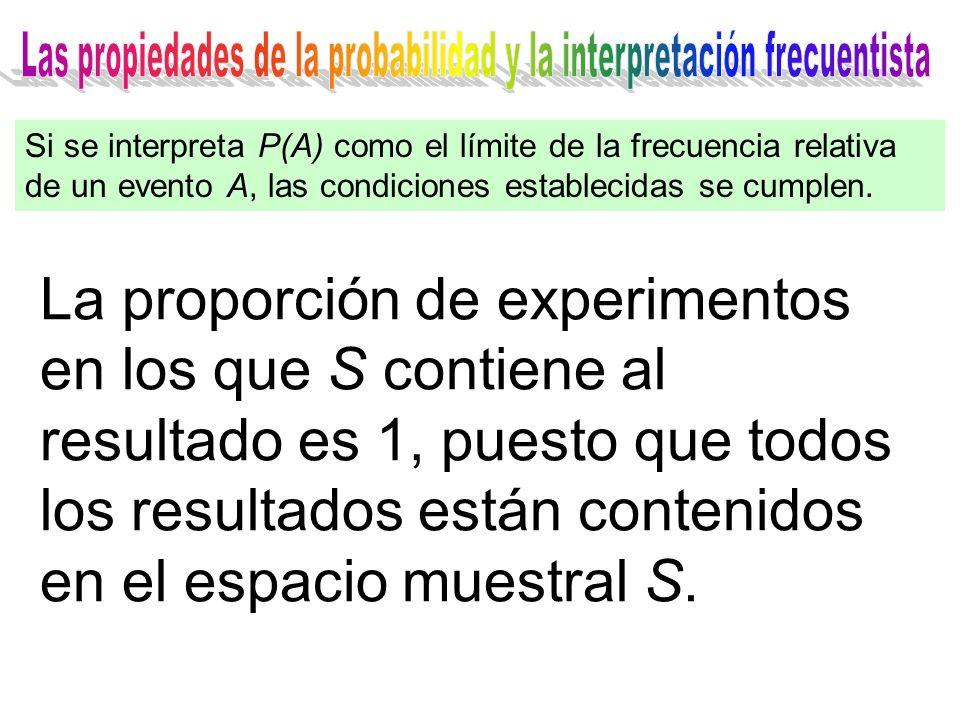 La proporción de experimentos en los que S contiene al resultado es 1, puesto que todos los resultados están contenidos en el espacio muestral S.