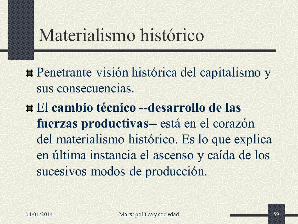 04/01/2014Marx: política y sociedad60 Veámoslo en el propio Marx...