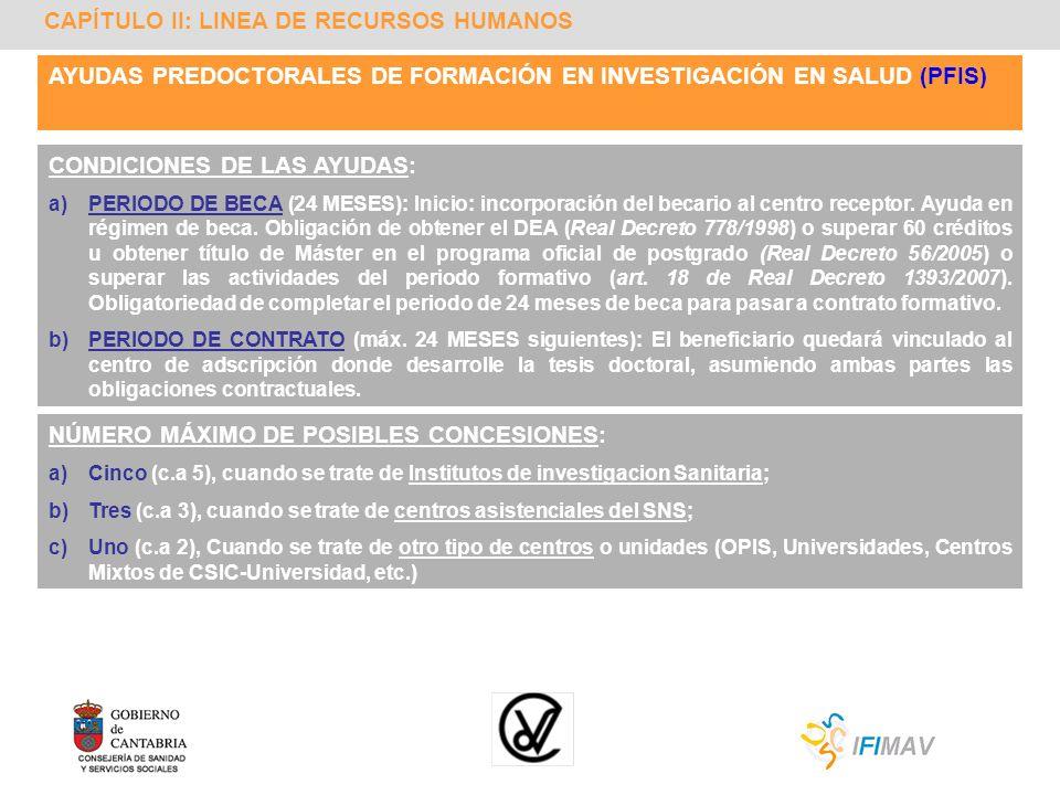 CAPÍTULO II: LINEA DE RECURSOS HUMANOS AYUDAS PREDOCTORALES DE FORMACIÓN EN INVESTIGACIÓN EN SALUD (PFIS) CONDICIONES DE LAS AYUDAS: a)PERIODO DE BECA