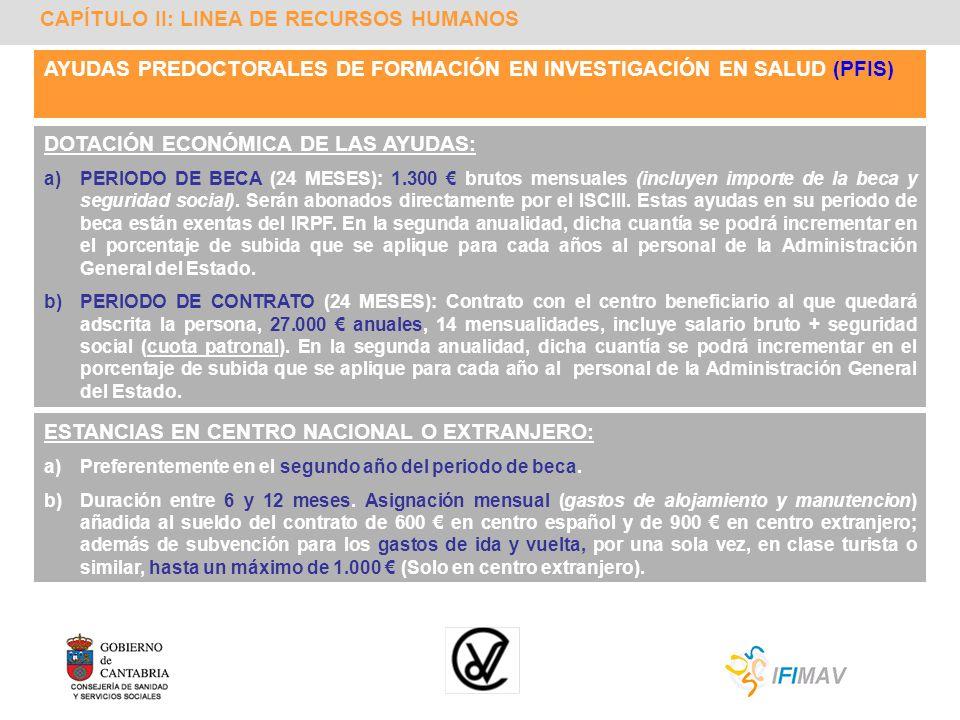 CAPÍTULO II: LINEA DE RECURSOS HUMANOS AYUDAS PREDOCTORALES DE FORMACIÓN EN INVESTIGACIÓN EN SALUD (PFIS) DOTACIÓN ECONÓMICA DE LAS AYUDAS: a)PERIODO