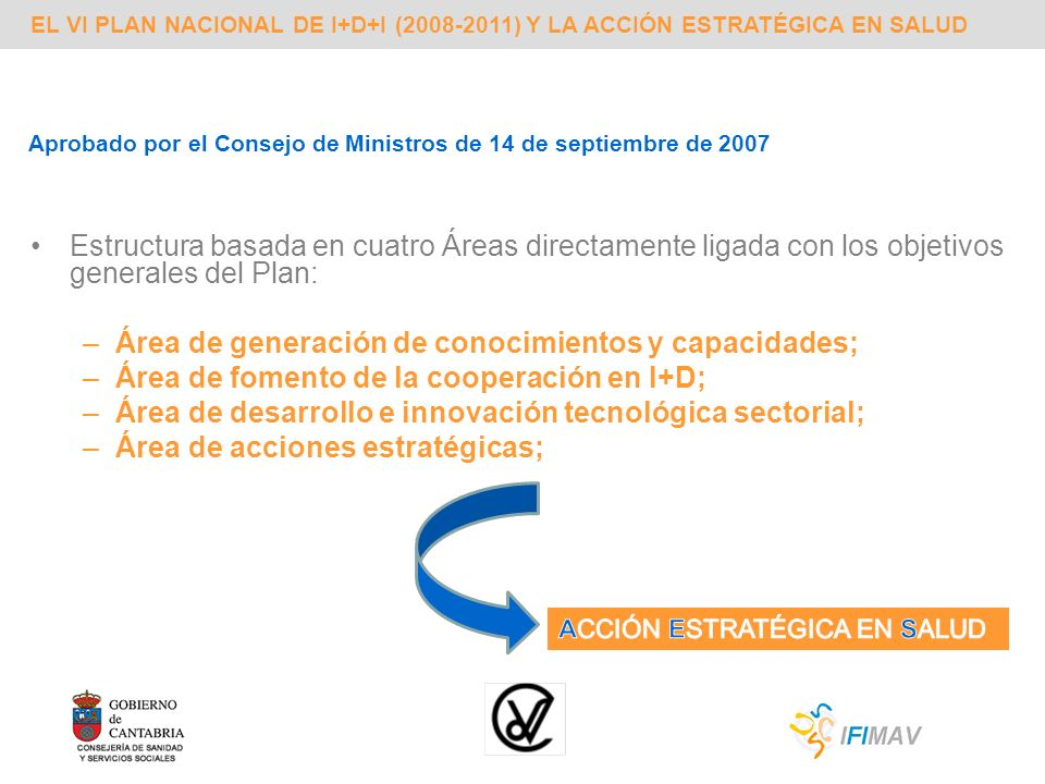 Aprobado por el Consejo de Ministros de 14 de septiembre de 2007 EL VI PLAN NACIONAL DE I+D+I (2008-2011) Y LA ACCIÓN ESTRATÉGICA EN SALUD Estructura