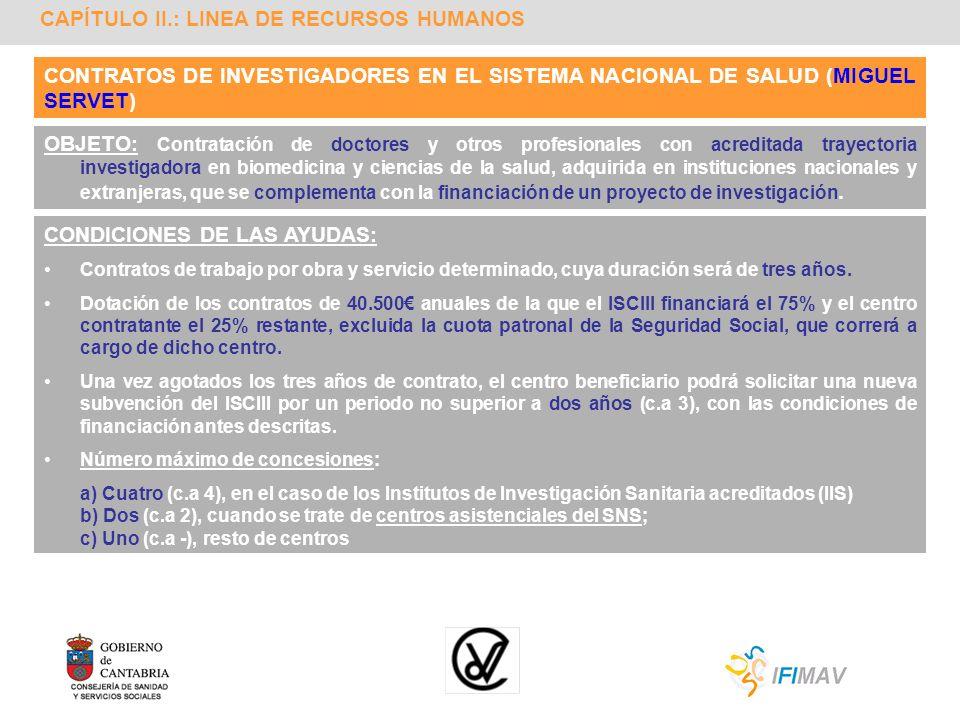 CAPÍTULO II.: LINEA DE RECURSOS HUMANOS CONTRATOS DE INVESTIGADORES EN EL SISTEMA NACIONAL DE SALUD (MIGUEL SERVET) OBJETO: Contratación de doctores y