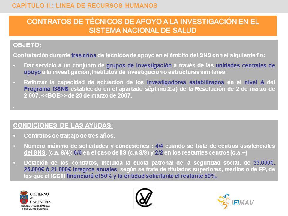 CAPÍTULO II.: LINEA DE RECURSOS HUMANOS OBJETO: Contratación durante tres años de técnicos de apoyo en el ámbito del SNS con el siguiente fin: Dar ser