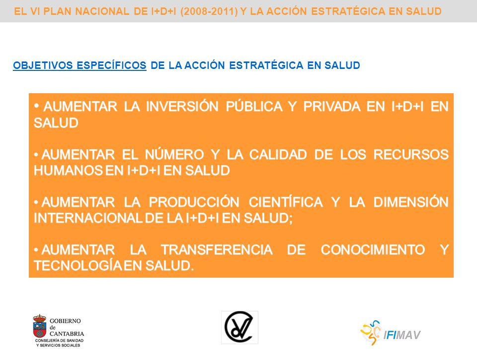 OBJETIVOS ESPECÍFICOS DE LA ACCIÓN ESTRATÉGICA EN SALUD EL VI PLAN NACIONAL DE I+D+I (2008-2011) Y LA ACCIÓN ESTRATÉGICA EN SALUD