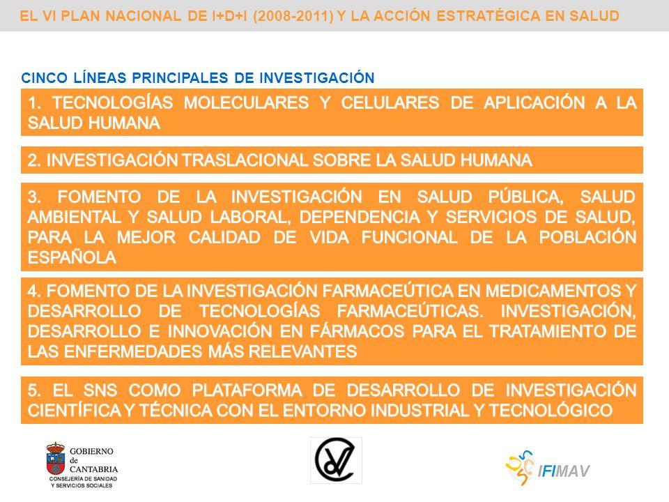 CAPÍTULO II.: LINEA DE RECURSOS HUMANOS PLAZO DE PRESENTACIÓN: a)Fechas de presentación de solicitud: del 1 al 30 de junio de 2011.