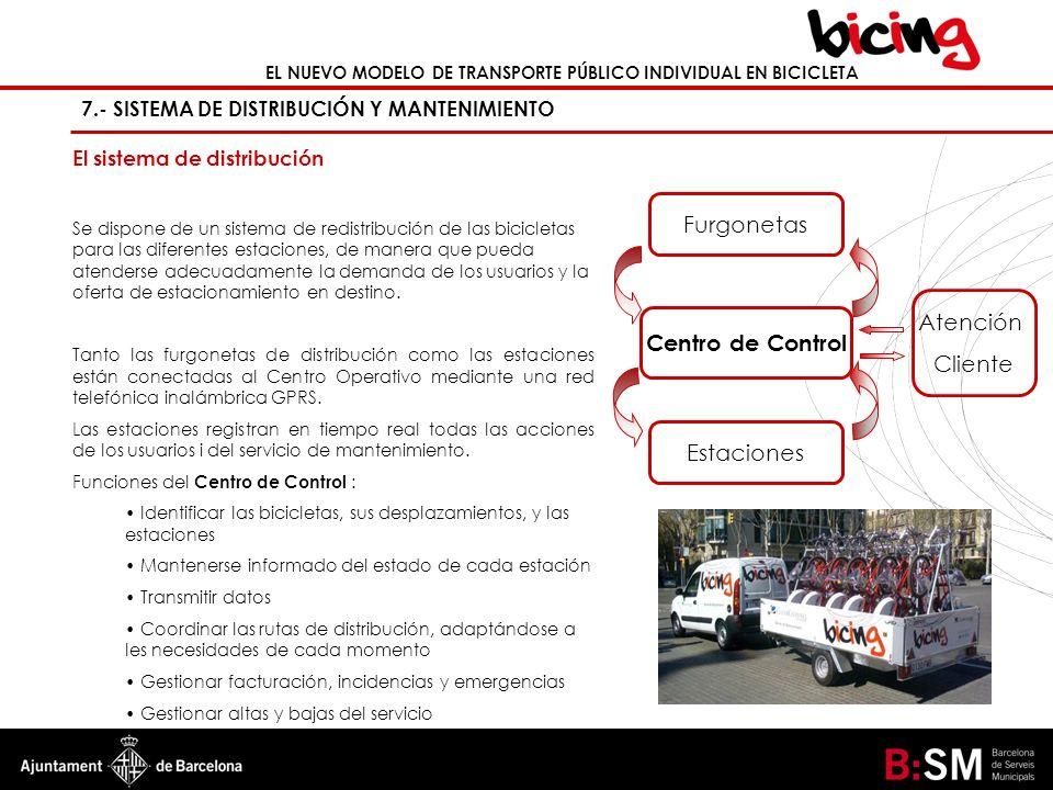 Furgonetas Centro de Control Estaciones Atención Cliente 7.- SISTEMA DE DISTRIBUCIÓN Y MANTENIMIENTO EL NUEVO MODELO DE TRANSPORTE PÚBLICO INDIVIDUAL