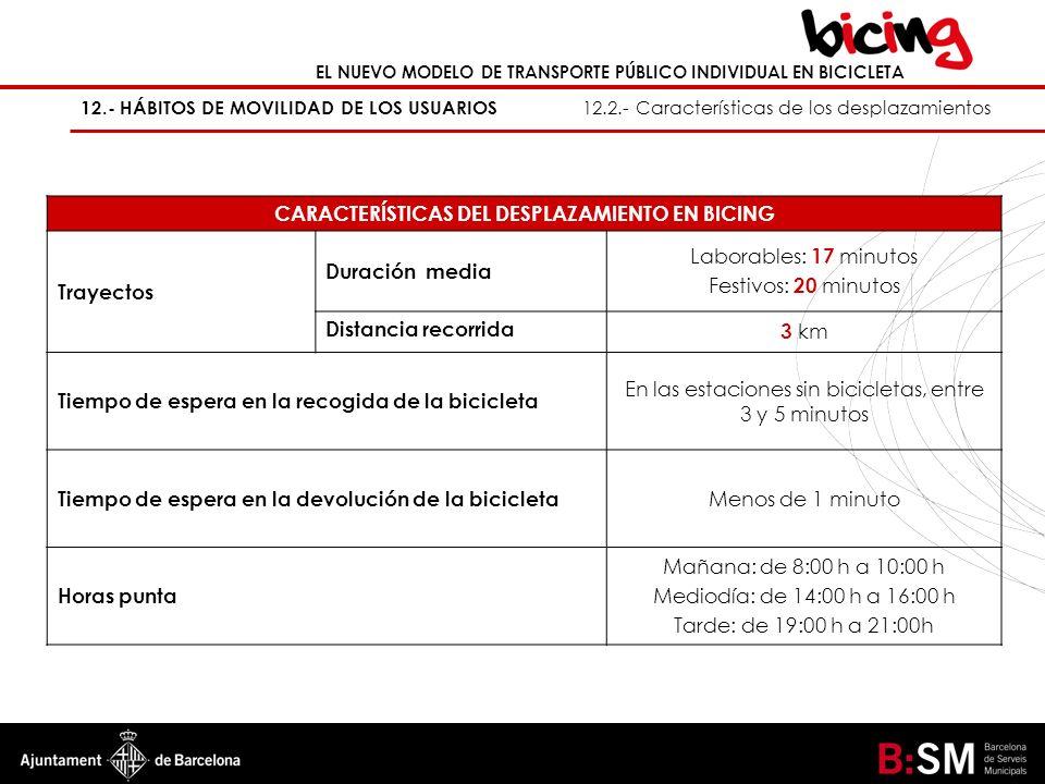 EL NUEVO MODELO DE TRANSPORTE PÚBLICO INDIVIDUAL EN BICICLETA 12.- HÁBITOS DE MOVILIDAD DE LOS USUARIOS 12.2.- Características de los desplazamientos