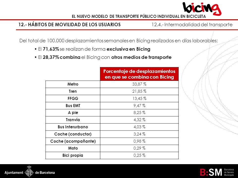 EL NUEVO MODELO DE TRANSPORTE PÚBLICO INDIVIDUAL EN BICICLETA 12.- HÁBITOS DE MOVILIDAD DE LOS USUARIOS 12.4.- Intermodalidad del transporte Del total
