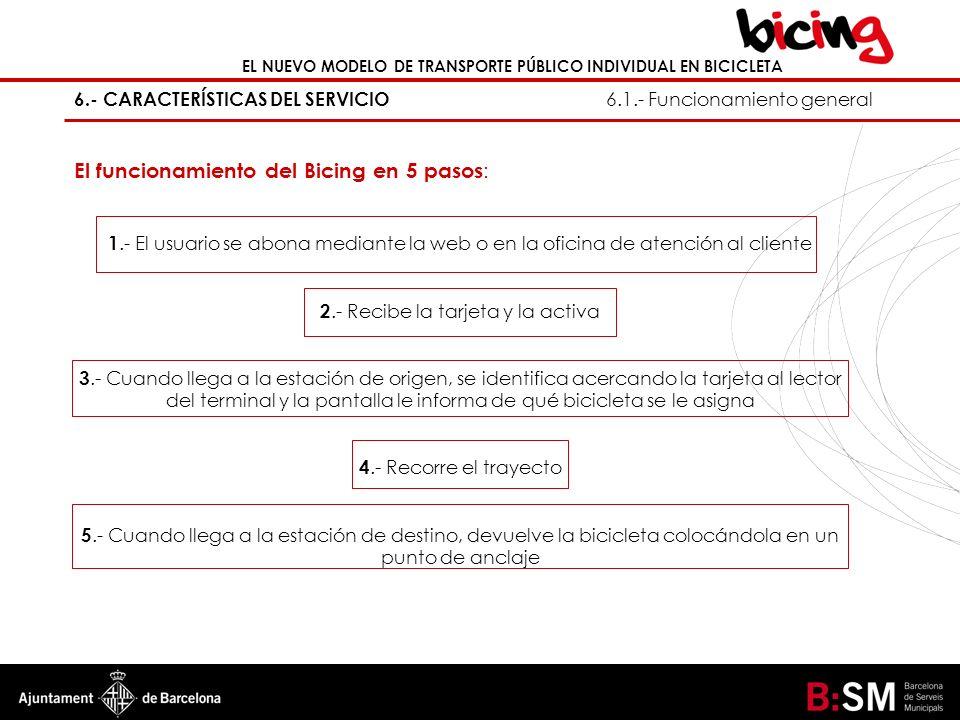 El funcionamiento del Bicing en 5 pasos : 1.- El usuario se abona mediante la web o en la oficina de atención al cliente 2.- Recibe la tarjeta y la ac