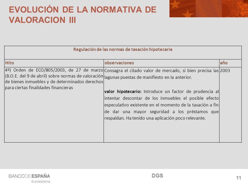 NOMBRE DEL DEPARTAMENTO 11 Regulación de las normas de tasación hipotecaria Hitoobservacionesaño 4º) Orden de ECO/805/2003, de 27 de marzo (B.O.E. del