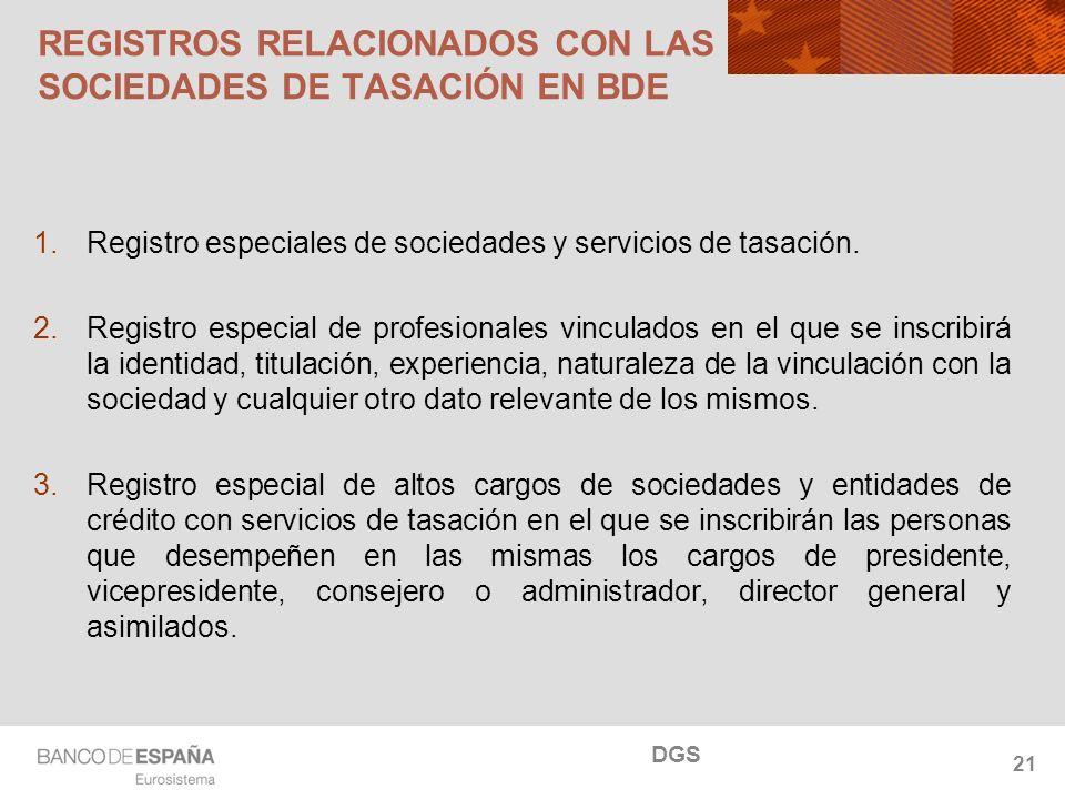 NOMBRE DEL DEPARTAMENTO REGISTROS RELACIONADOS CON LAS SOCIEDADES DE TASACIÓN EN BDE 1.Registro especiales de sociedades y servicios de tasación. 2.Re