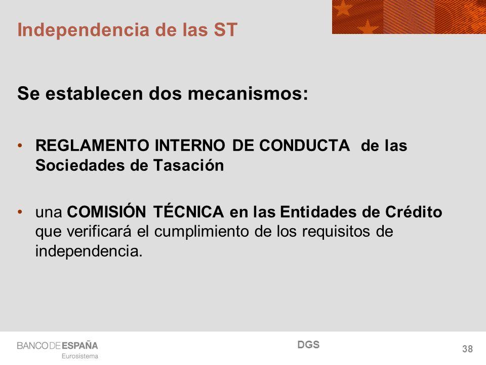 NOMBRE DEL DEPARTAMENTO Independencia de las ST Se establecen dos mecanismos: REGLAMENTO INTERNO DE CONDUCTA de las Sociedades de Tasación una COMISIÓ