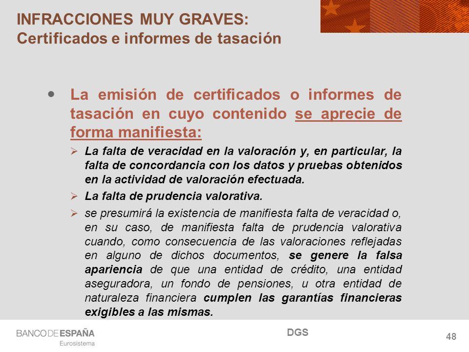 NOMBRE DEL DEPARTAMENTO INFRACCIONES MUY GRAVES: Certificados e informes de tasación La emisión de certificados o informes de tasación en cuyo conteni