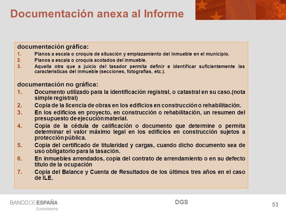 NOMBRE DEL DEPARTAMENTO Documentación anexa al Informe documentación gráfica: Planos a escala o croquis de situación y emplazamiento del inmueble en el municipio.