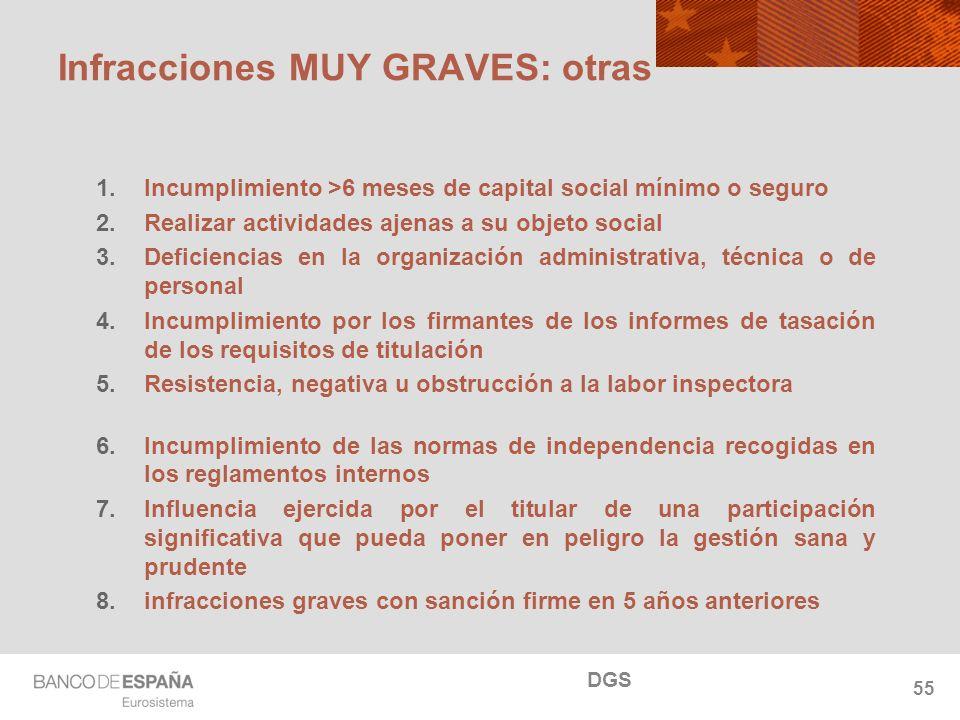 NOMBRE DEL DEPARTAMENTO Infracciones MUY GRAVES: otras 1.