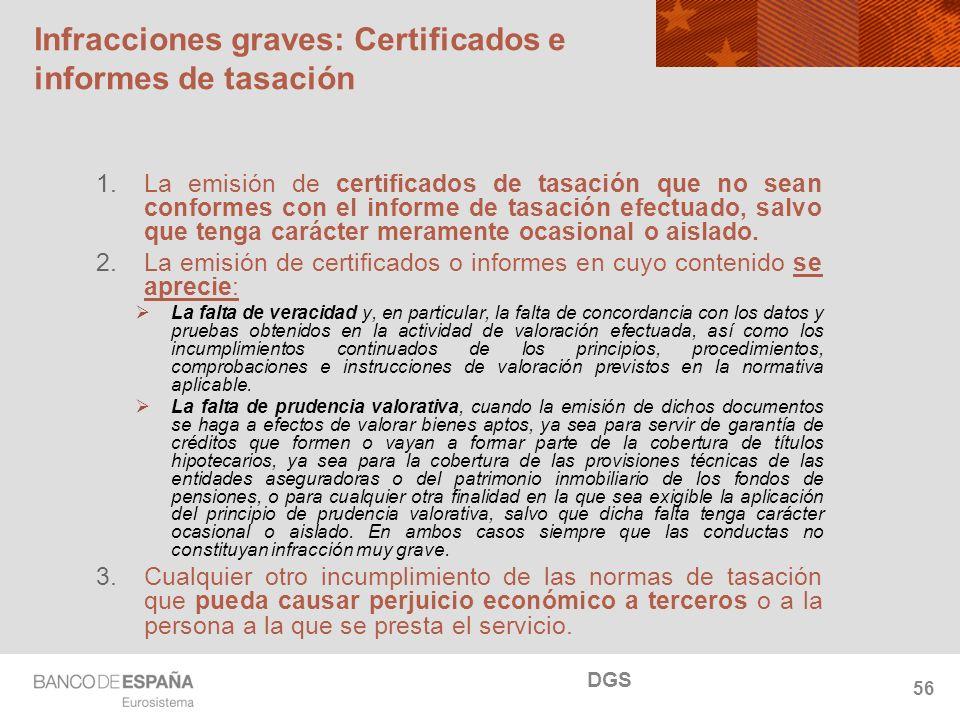 NOMBRE DEL DEPARTAMENTO Infracciones graves: Certificados e informes de tasación 1.La emisión de certificados de tasación que no sean conformes con el informe de tasación efectuado, salvo que tenga carácter meramente ocasional o aislado.