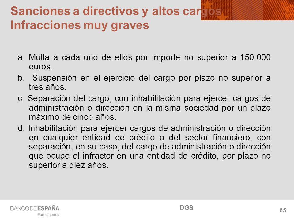NOMBRE DEL DEPARTAMENTO Sanciones a directivos y altos cargos Infracciones muy graves a.