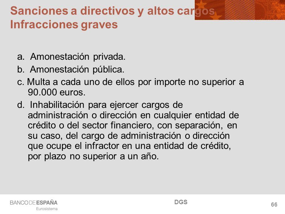 NOMBRE DEL DEPARTAMENTO Sanciones a directivos y altos cargos Infracciones graves a. Amonestación privada. b. Amonestación pública. c. Multa a cada un