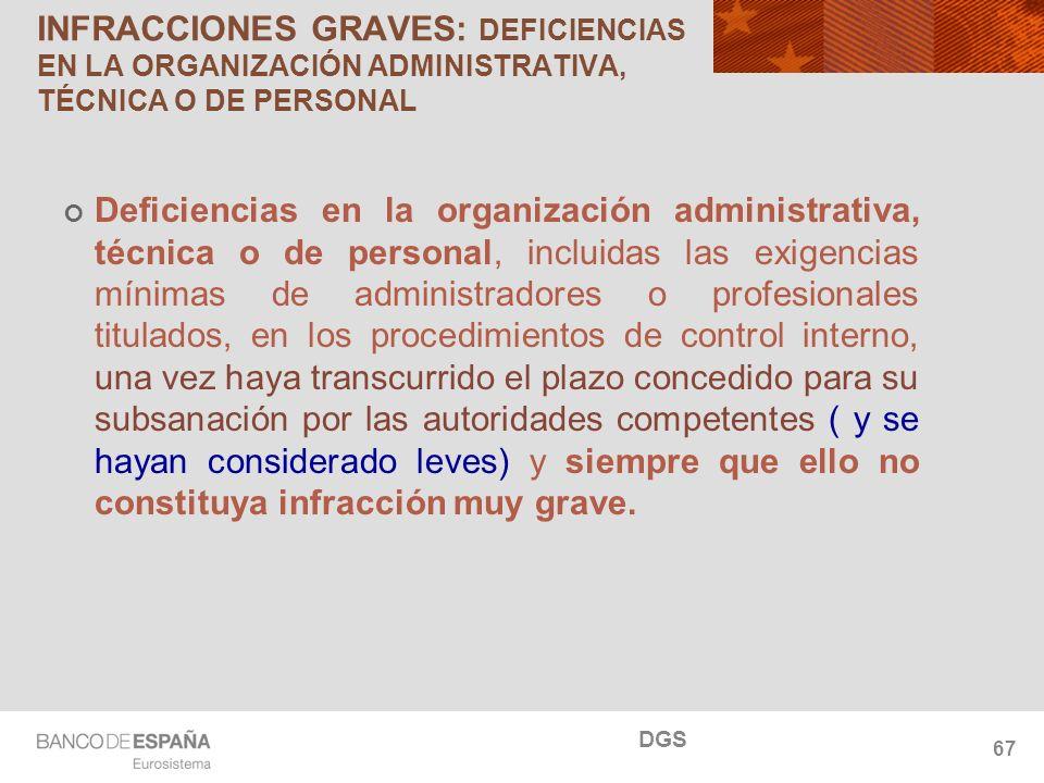NOMBRE DEL DEPARTAMENTO INFRACCIONES GRAVES: DEFICIENCIAS EN LA ORGANIZACIÓN ADMINISTRATIVA, TÉCNICA O DE PERSONAL Deficiencias en la organización adm