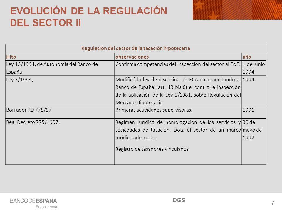 NOMBRE DEL DEPARTAMENTO 7 Regulación del sector de la tasación hipotecaria Hitoobservacionesaño Ley 13/1994, de Autonomía del Banco de España Confirma competencias del inspección del sector al BdE.