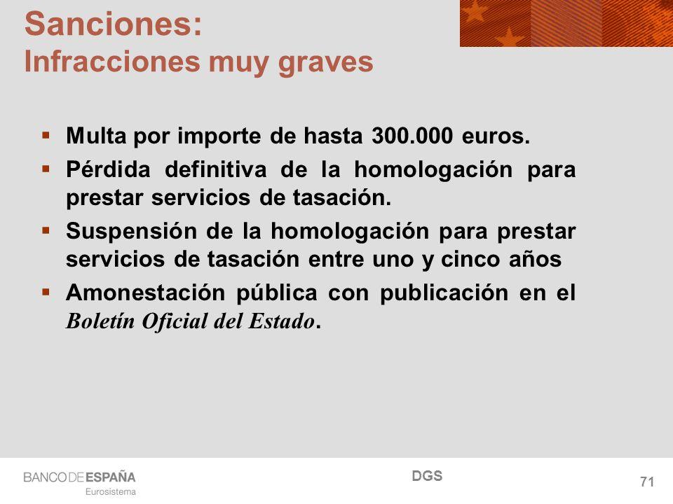 NOMBRE DEL DEPARTAMENTO Sanciones: Infracciones muy graves Multa por importe de hasta 300.000 euros.