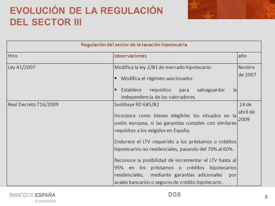 NOMBRE DEL DEPARTAMENTO 8 Regulación del sector de la tasación hipotecaria Hitoobservacionesaño Ley 41/2007 Modifica la ley 2/81 de mercado hipotecari