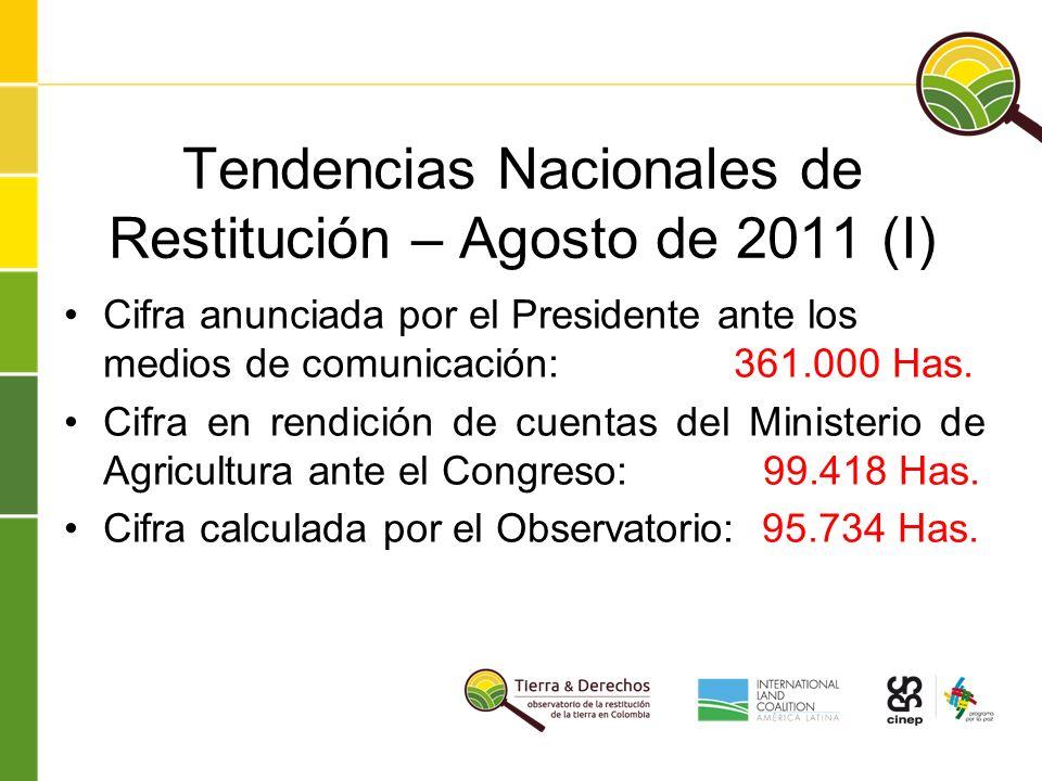 Tendencias Nacionales de Restitución – Agosto de 2011 (I) Cifra anunciada por el Presidente ante los medios de comunicación: 361.000 Has.