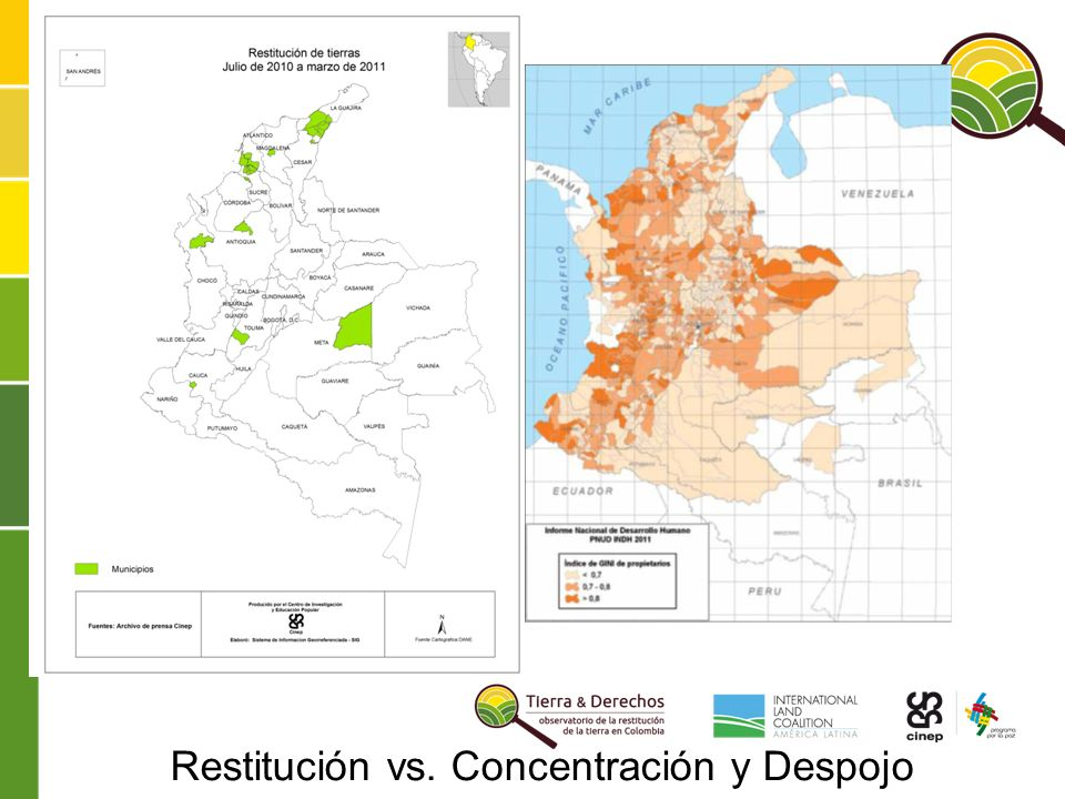 Restitución vs. Concentración y Despojo