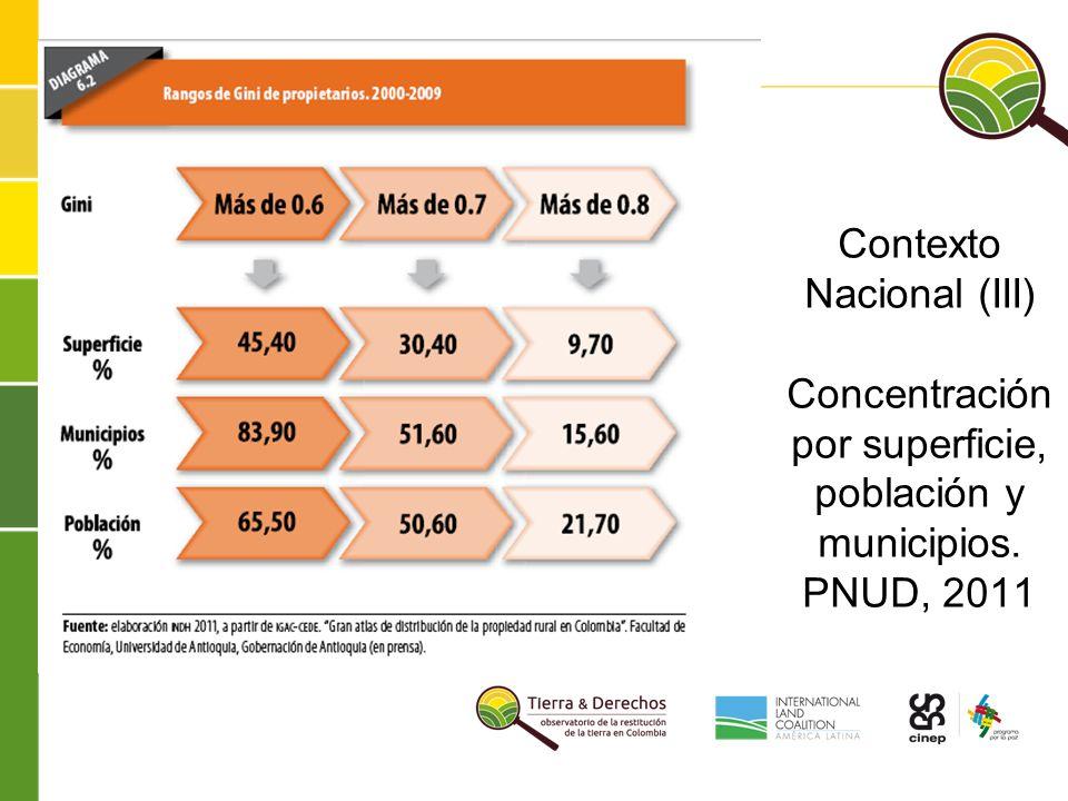 Contexto Nacional (III) Concentración por superficie, población y municipios. PNUD, 2011