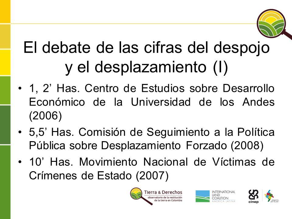 El debate de las cifras del despojo y el desplazamiento (I) 1, 2 Has.