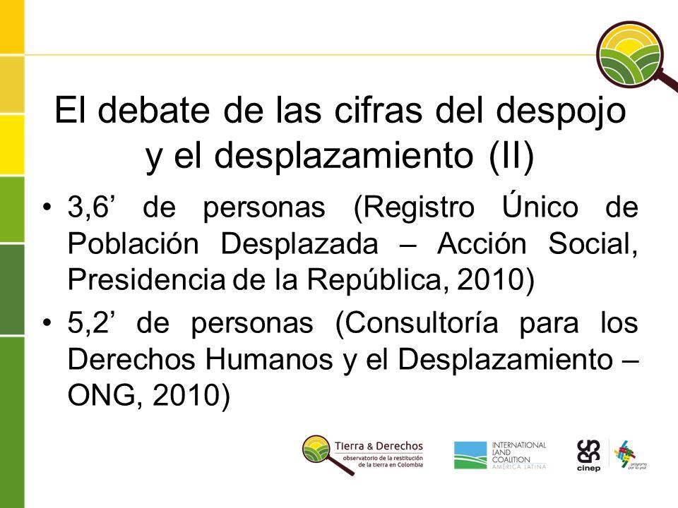 3,6 de personas (Registro Único de Población Desplazada – Acción Social, Presidencia de la República, 2010) 5,2 de personas (Consultoría para los Derechos Humanos y el Desplazamiento – ONG, 2010) El debate de las cifras del despojo y el desplazamiento (II)