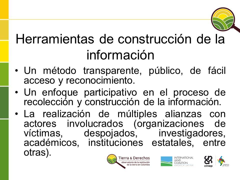 Herramientas de construcción de la información Un método transparente, público, de fácil acceso y reconocimiento.