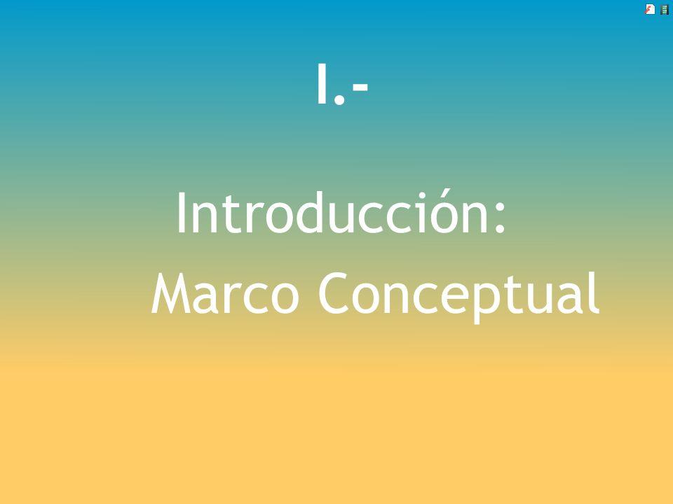 II.- Evolución Histórica