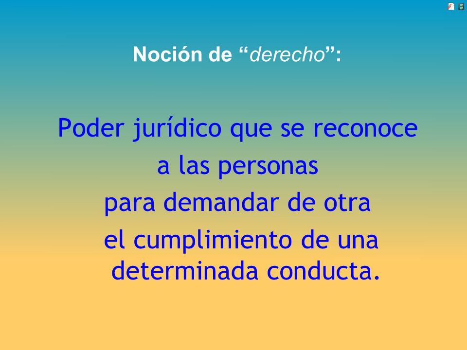 Noción de derecho: Poder jurídico que se reconoce a las personas para demandar de otra el cumplimiento de una determinada conducta.