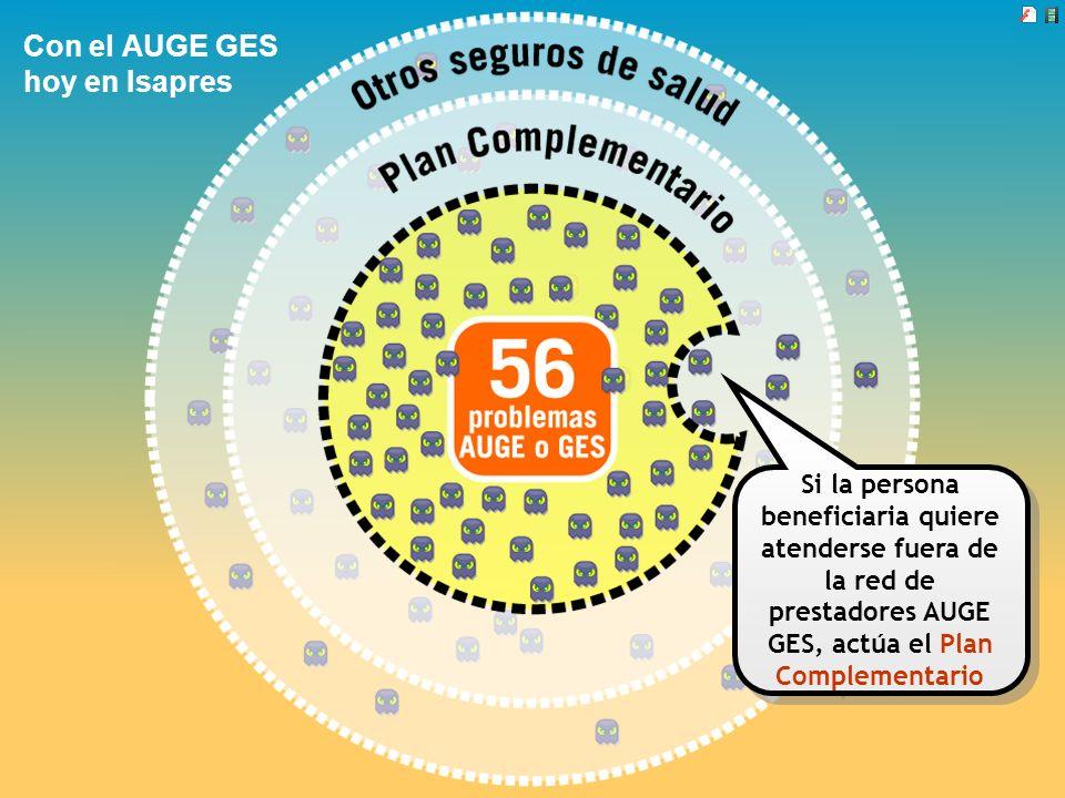 Si la persona beneficiaria quiere atenderse fuera de la red de prestadores AUGE GES, actúa el Plan Complementario