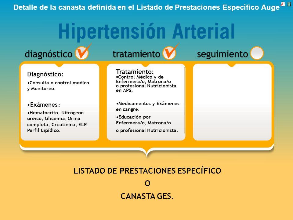 Detalle de la canasta definida en el Listado de Prestaciones Específico Auge Diagnóstico: Consulta o control médico y Monitoreo. Exámenes : Hematocrit