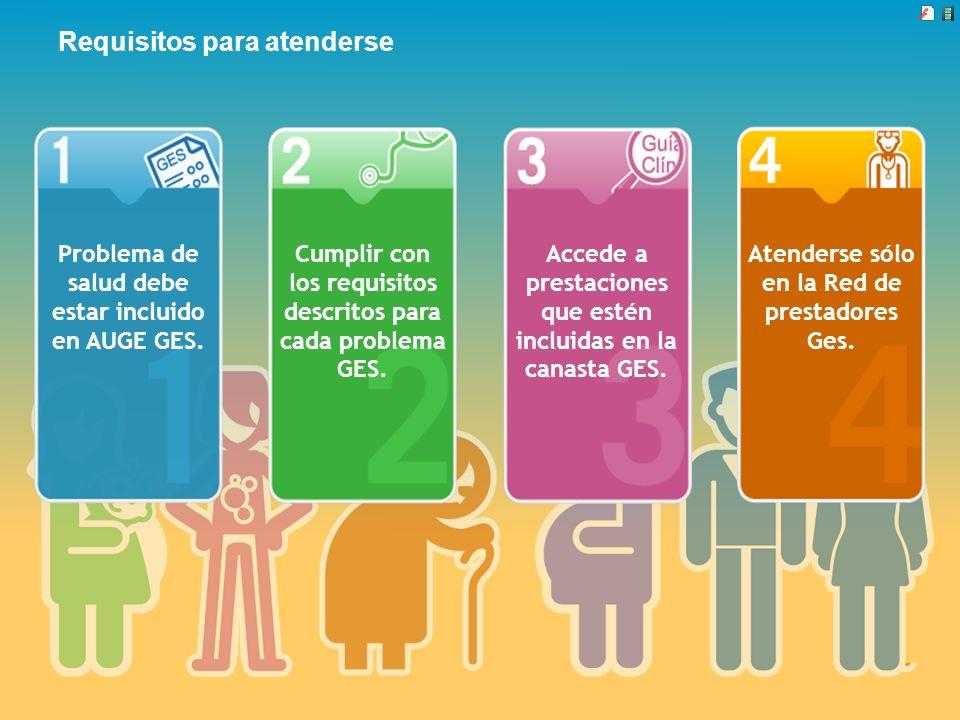 Requisitos para atenderse Problema de salud debe estar incluido en AUGE GES. Cumplir con los requisitos descritos para cada problema GES. Accede a pre