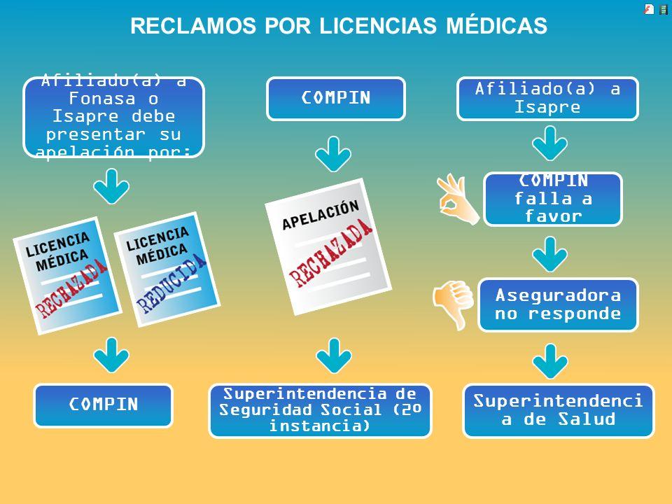 RECLAMOS POR LICENCIAS MÉDICAS Afiliado(a) a Fonasa o Isapre debe presentar su apelación por: COMPIN Superintendencia de Seguridad Social (2º instanci