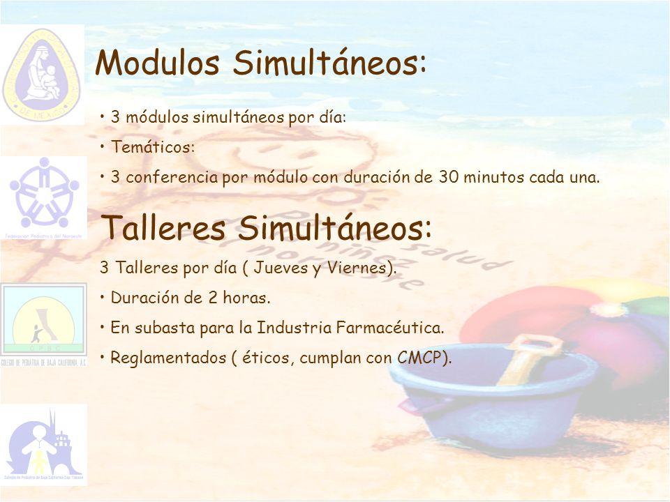 Modulos Simultáneos: 3 módulos simultáneos por día: Temáticos: 3 conferencia por módulo con duración de 30 minutos cada una. Talleres Simultáneos: 3 T