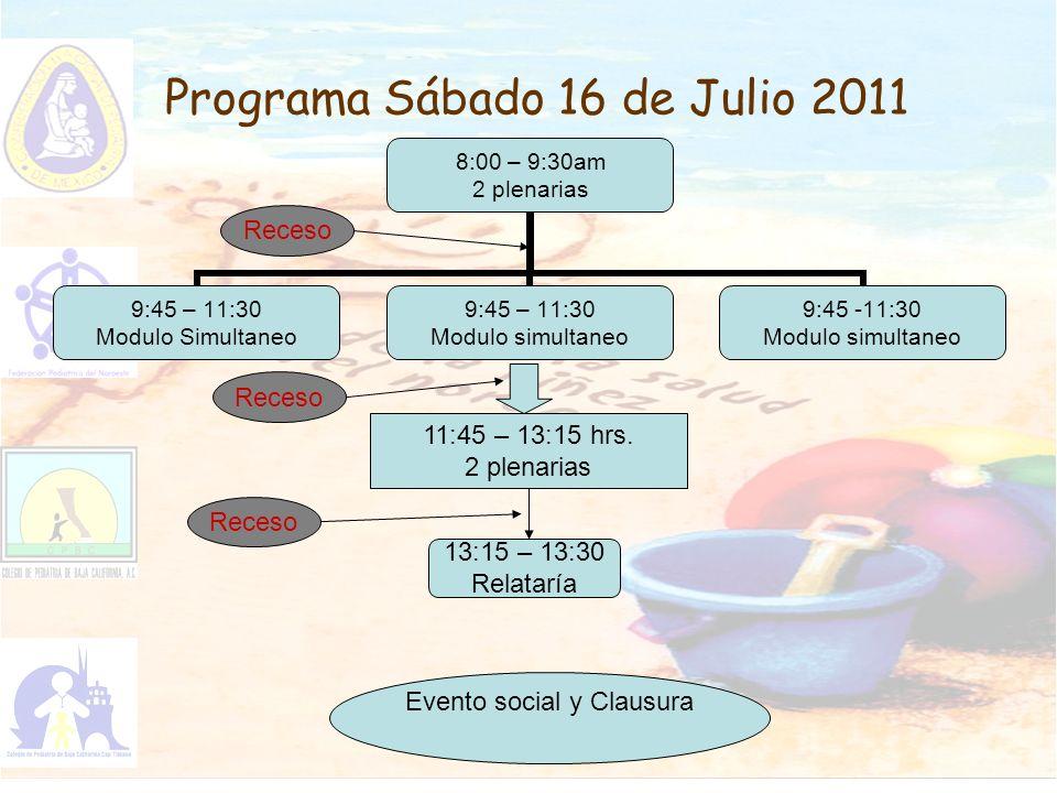 Programa Sábado 16 de Julio 2011 8:00 – 9:30am 2 plenarias 9:45 – 11:30 Modulo Simultaneo 9:45 – 11:30 Modulo simultaneo 9:45 -11:30 Modulo simultaneo