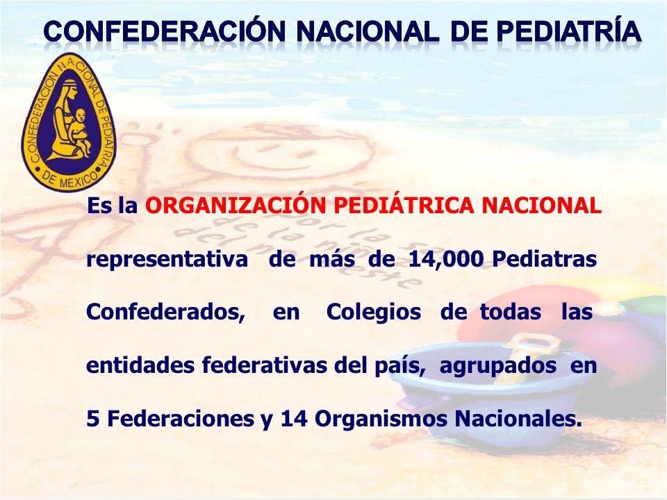 Es la ORGANIZACIÓN PEDIÁTRICA NACIONAL representativa de más de 14,000 Pediatras Confederados, en Colegios de todas las entidades federativas del país